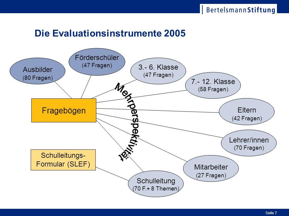 Seite 7 Ausbilder (80 Fragen) Förderschüler (47 Fragen) Die Evaluationsinstrumente 2005 Lehrer/innen (70 Fragen) Eltern (42 Fragen) Mitarbeiter (27 Fr