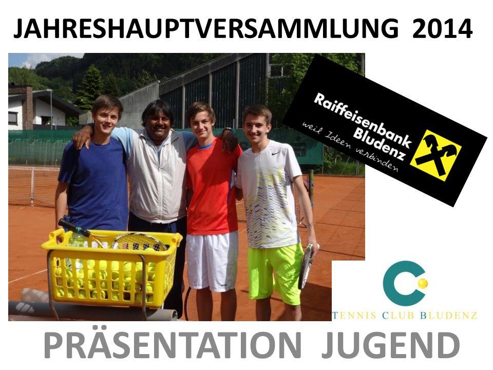 JAHRESHAUPTVERSAMMLUNG 2014 PRÄSENTATION JUGEND