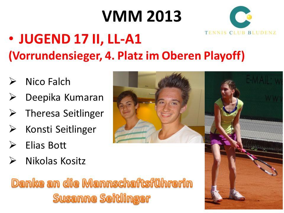VMM 2013 JUGEND 17 II, LL-A1 (Vorrundensieger, 4. Platz im Oberen Playoff) Nico Falch Deepika Kumaran Theresa Seitlinger Konsti Seitlinger Elias Bott