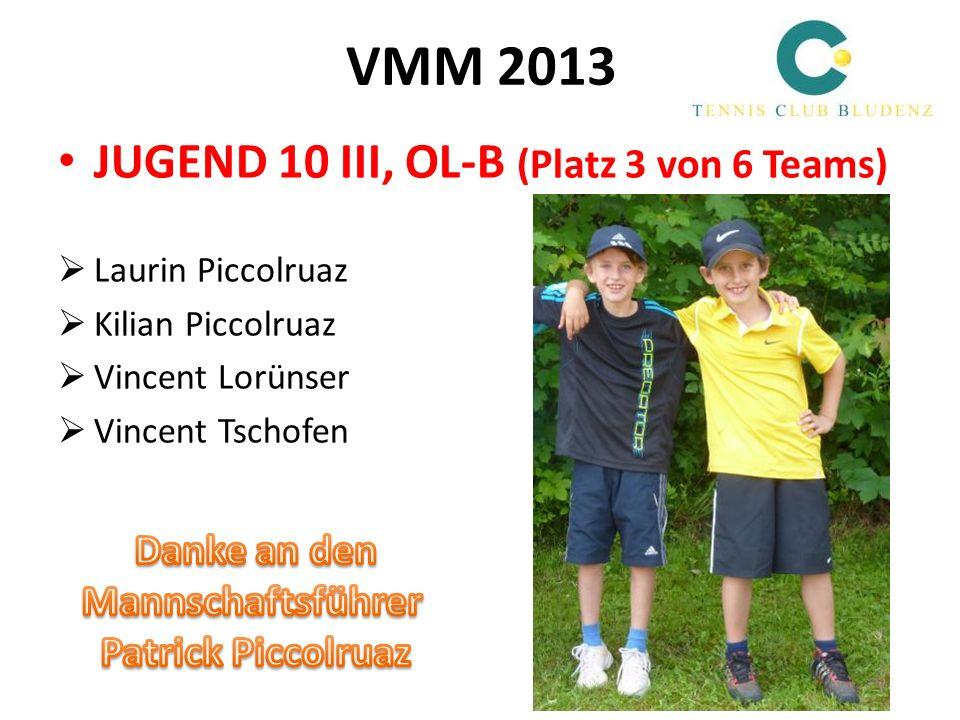VMM 2013 JUGEND 10 III, OL-B (Platz 3 von 6 Teams) Laurin Piccolruaz Kilian Piccolruaz Vincent Lorünser Vincent Tschofen