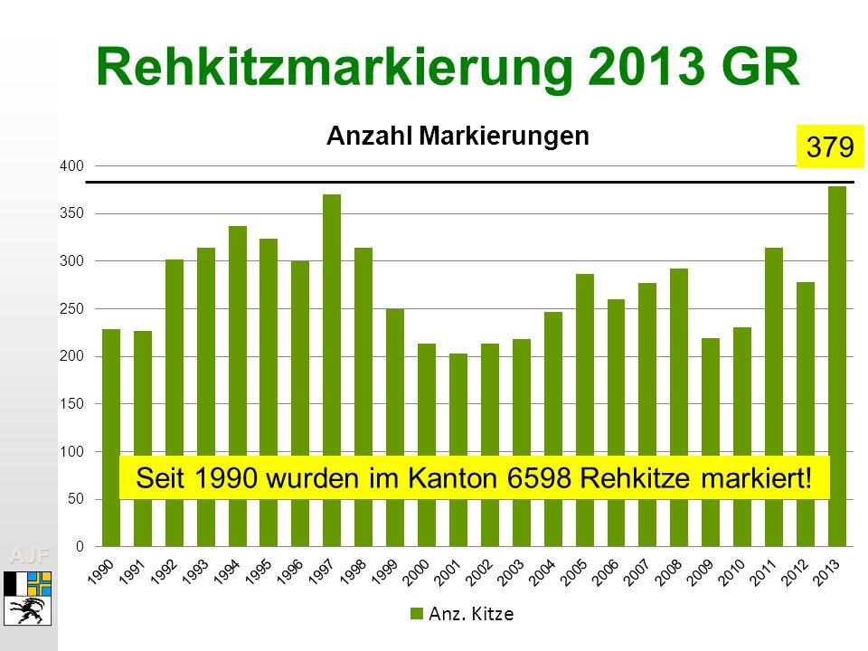 AJFAJF 379 Seit 1990 wurden im Kanton 6598 Rehkitze markiert! Rehkitzmarkierung 2013 GR