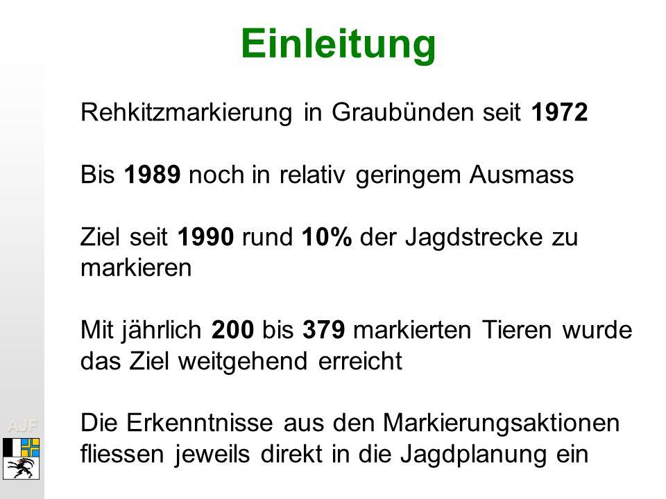 AJFAJF Einleitung Rehkitzmarkierung in Graubünden seit 1972 Bis 1989 noch in relativ geringem Ausmass Ziel seit 1990 rund 10% der Jagdstrecke zu markieren Mit jährlich 200 bis 379 markierten Tieren wurde das Ziel weitgehend erreicht Die Erkenntnisse aus den Markierungsaktionen fliessen jeweils direkt in die Jagdplanung ein