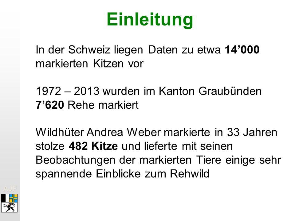 AJFAJF Einleitung In der Schweiz liegen Daten zu etwa 14000 markierten Kitzen vor 1972 – 2013 wurden im Kanton Graubünden 7620 Rehe markiert Wildhüter Andrea Weber markierte in 33 Jahren stolze 482 Kitze und lieferte mit seinen Beobachtungen der markierten Tiere einige sehr spannende Einblicke zum Rehwild