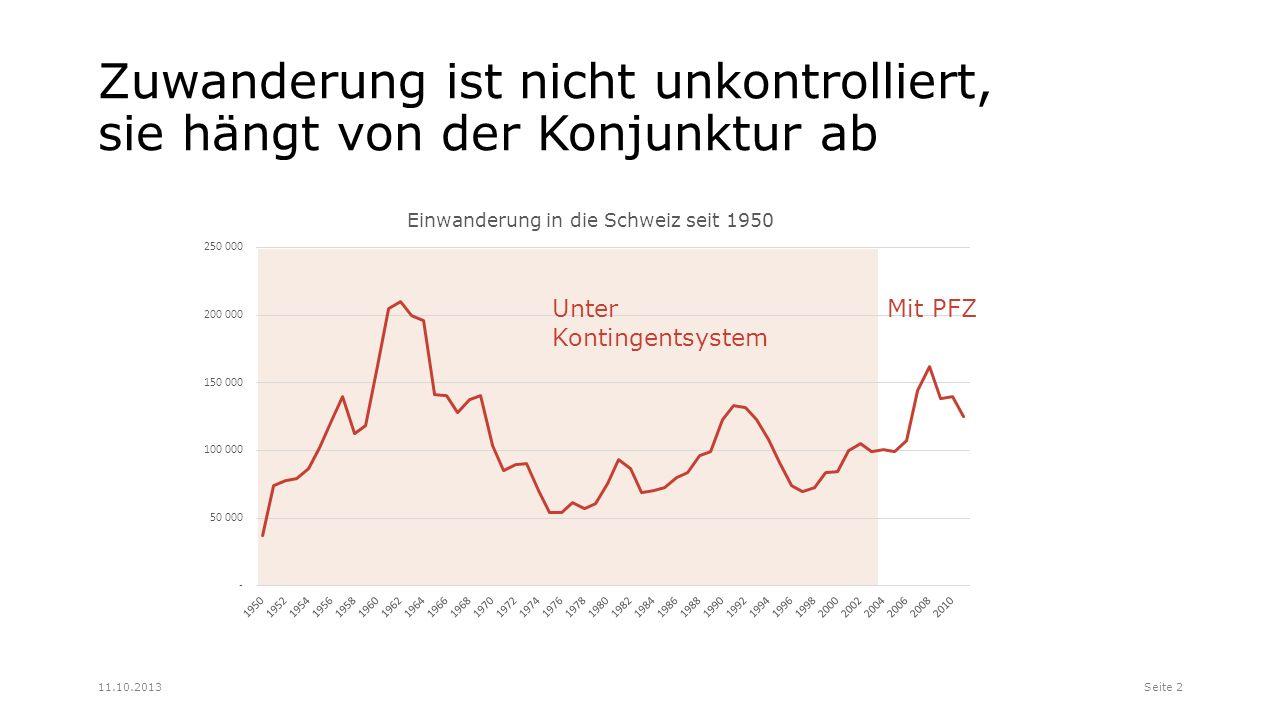 Zuwanderung ist nicht unkontrolliert, sie hängt von der Konjunktur ab Unter Kontingentsystem Mit PFZ Seite 211.10.2013
