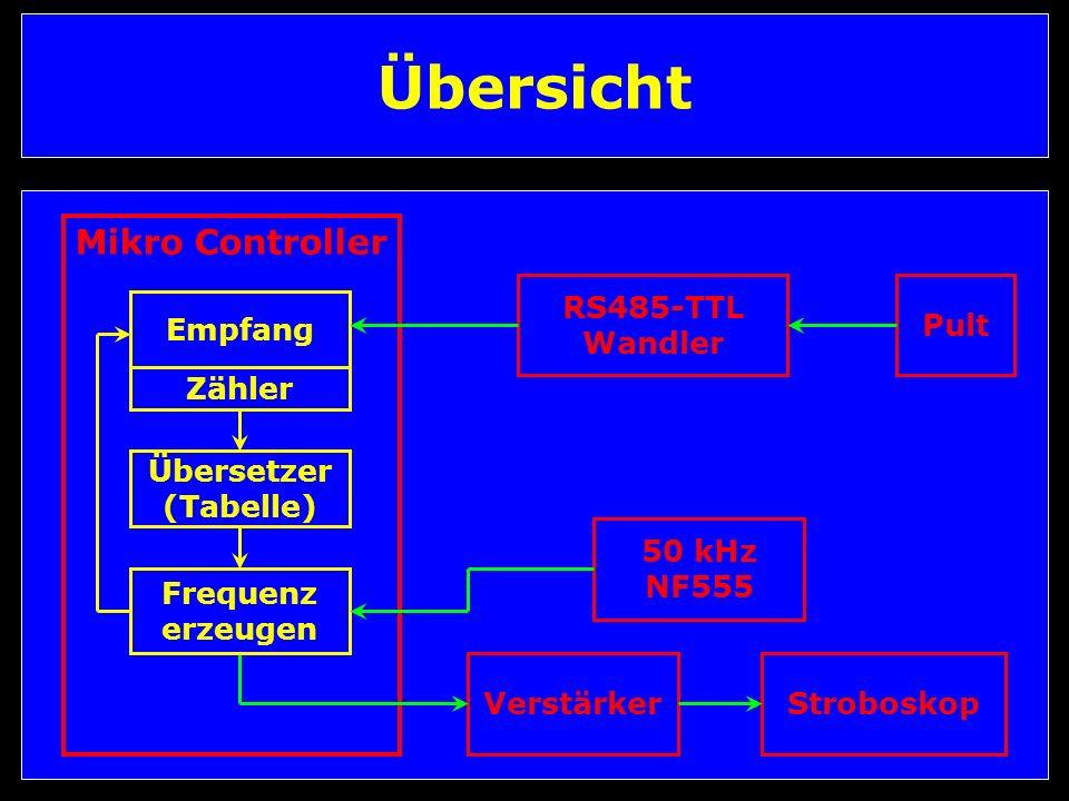 Übersicht Empfang RS485-TTL Wandler Pult Zähler Übersetzer (Tabelle) Frequenz erzeugen VerstärkerStroboskop 50 kHz NF555 Mikro Controller