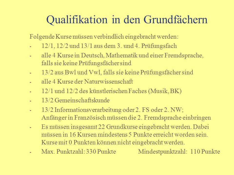 Qualifikation in den Leistungsfächern Es sind die Notenpunkte aus folgenden Kursen einzubringen: 1. Leistungsfach: 12/1, 12/2 und 13/1 jeweils doppelt