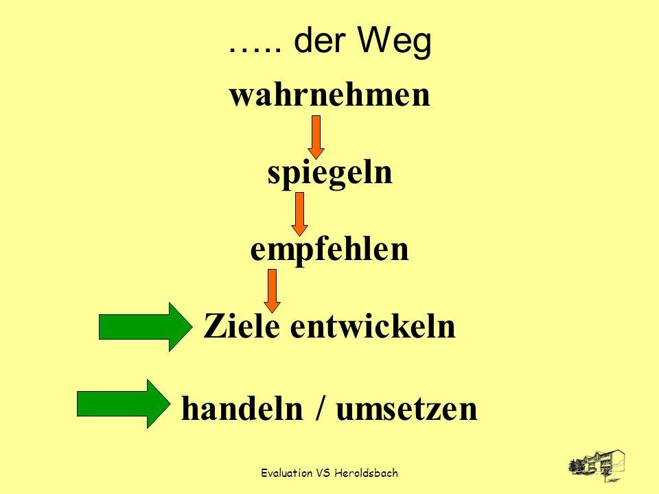 Evaluation VS Heroldsbach ….. der Weg wahrnehmen spiegeln empfehlen Ziele entwickeln handeln / umsetzen