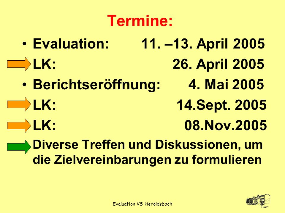 Evaluation VS Heroldsbach Termine: Evaluation: 11. –13. April 2005 LK: 26. April 2005 Berichtseröffnung: 4. Mai 2005 LK: 14.Sept. 2005 LK: 08.Nov.2005