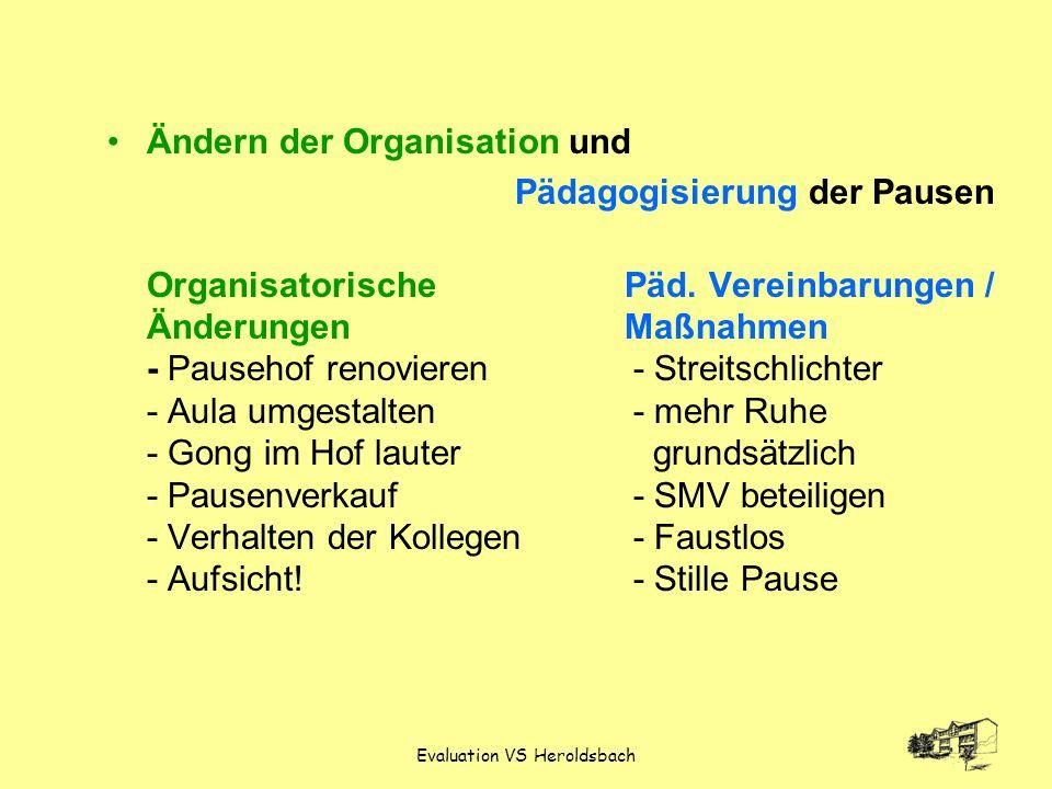 Evaluation VS Heroldsbach Ändern der Organisation und Pädagogisierung der Pausen Organisatorische Päd. Vereinbarungen / Änderungen Maßnahmen - Pauseho