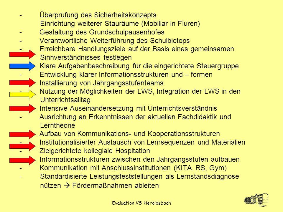 Evaluation VS Heroldsbach - Überprüfung des Sicherheitskonzepts Einrichtung weiterer Stauräume (Mobiliar in Fluren) - Gestaltung des Grundschulpausenh