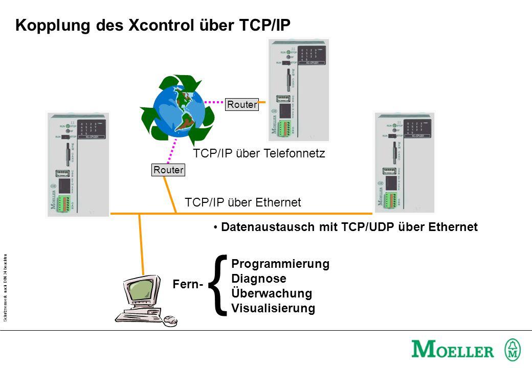 Schutzvermerk nach DIN 34 beachten Kopplung des Xcontrol über TCP/IP Programmierung Diagnose Überwachung Visualisierung Datenaustausch mit TCP/UDP übe