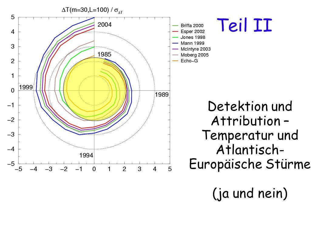 Teil II Detektion und Attribution – Temperatur und Atlantisch- Europäische Stürme (ja und nein)
