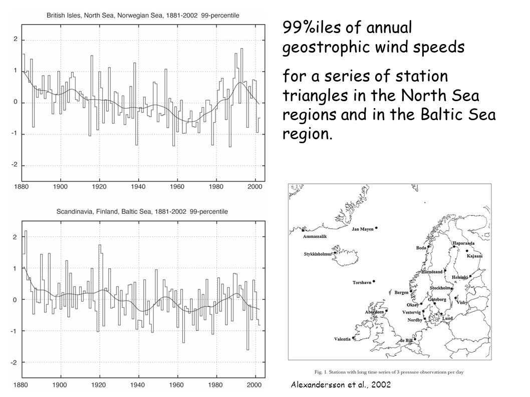 99%iles of annual geostrophic wind speeds for a series of station triangles in the North Sea regions and in the Baltic Sea region. Alexandersson et al