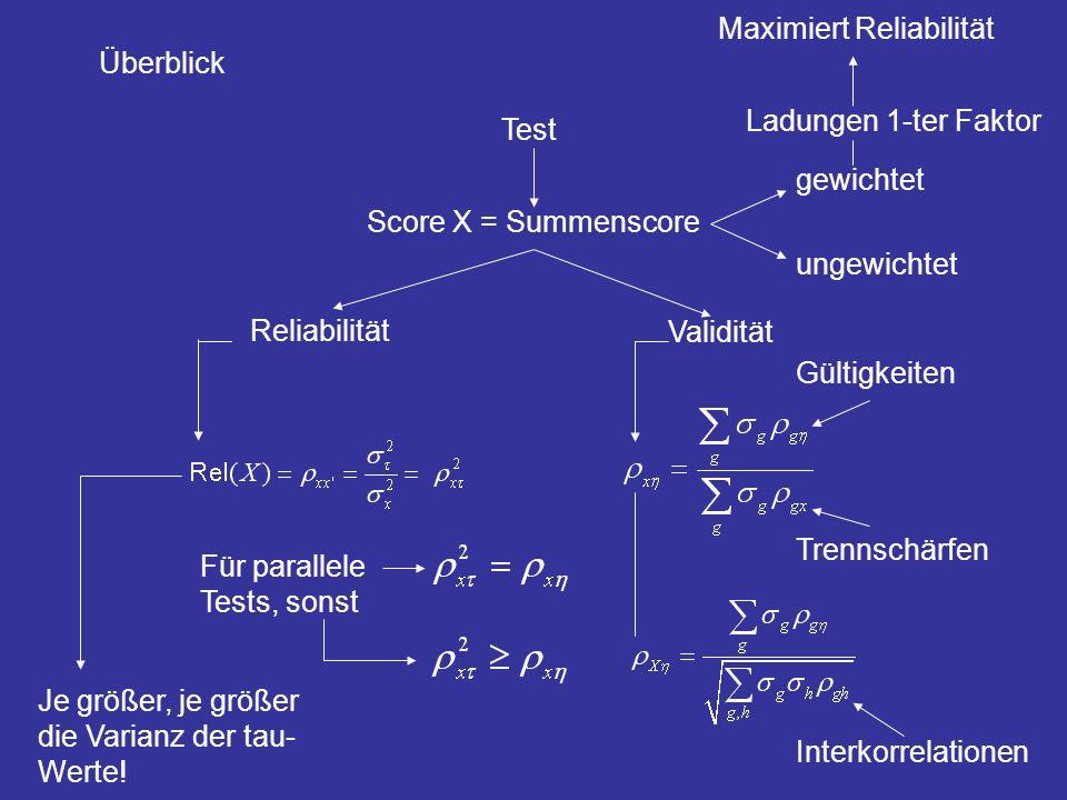 Überblick Test Score X = Summenscore gewichtet ungewichtet Reliabilität Validität Gültigkeiten Trennschärfen Interkorrelationen Für parallele Tests, s