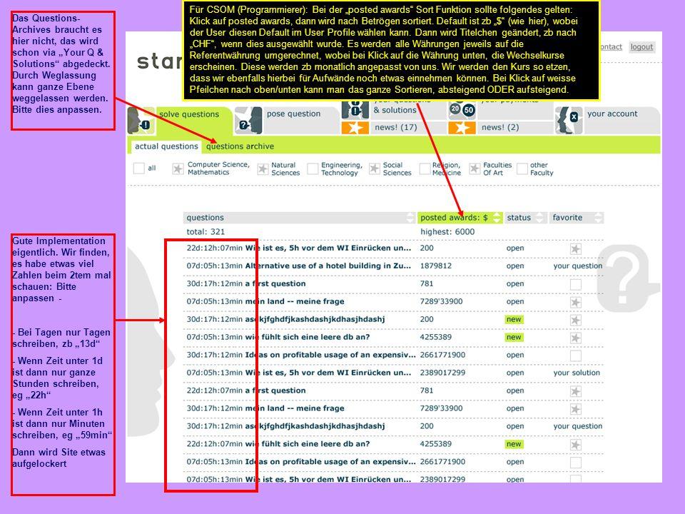 Das Questions- Archives braucht es hier nicht, das wird schon via Your Q & Solutions abgedeckt.