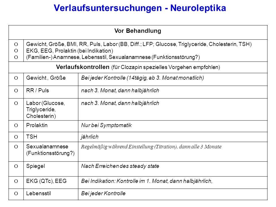 Verlaufsuntersuchungen - Neuroleptika Vor Behandlung OOOOOO Gewicht, Größe, BMI, RR, Puls, Labor (BB, Diff.; LFP; Glucose, Triglyceride, Cholesterin, TSH) EKG, EEG, Prolaktin (bei Indikation) (Familien-) Anamnese, Lebensstil, Sexualanamnese (Funktionsstörung?) Verlaufskontrollen (für Clozapin spezielles Vorgehen empfohlen) O Gewicht, GrößeBei jeder Kontrolle (14tägig, ab 3.
