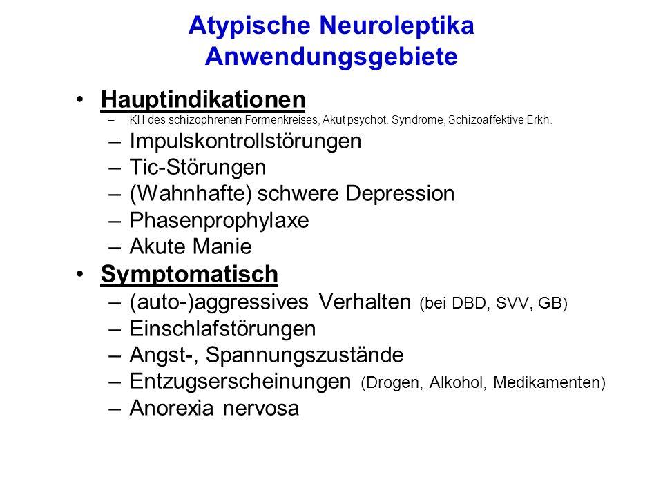 Atypische Neuroleptika Anwendungsgebiete Hauptindikationen –KH des schizophrenen Formenkreises, Akut psychot.