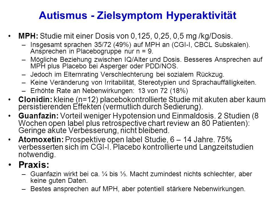 Autismus - Zielsymptom Hyperaktivität MPH: Studie mit einer Dosis von 0,125, 0,25, 0,5 mg /kg/Dosis.