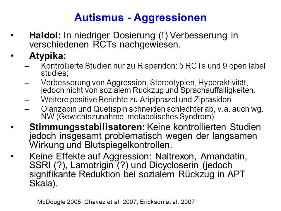 Autismus - Aggressionen Haldol: In niedriger Dosierung (!) Verbesserung in verschiedenen RCTs nachgewiesen.