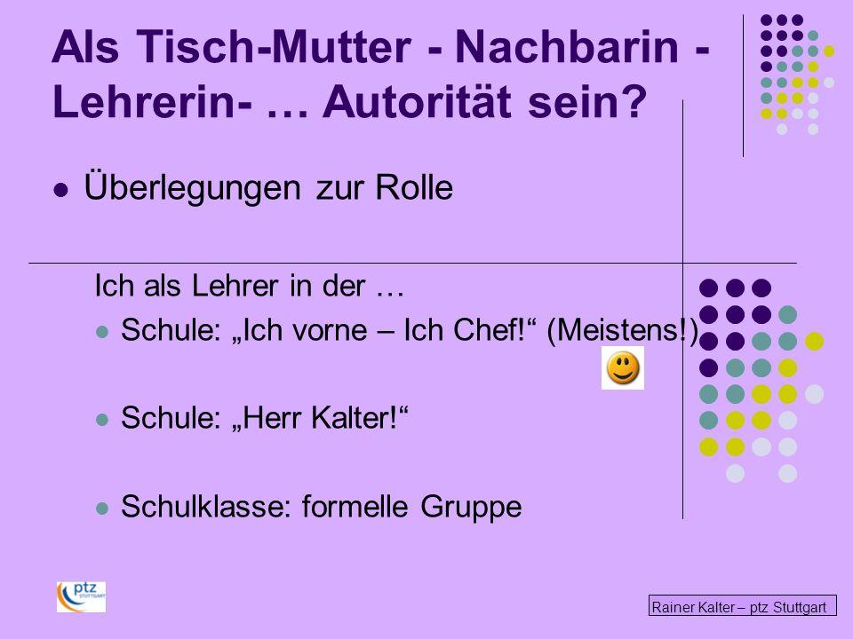 Rainer Kalter – ptz Stuttgart Überlegungen zur Rolle Ich als Lehrer in der … Schule: Ich vorne – Ich Chef! (Meistens!) Schule: Herr Kalter! Schulklass