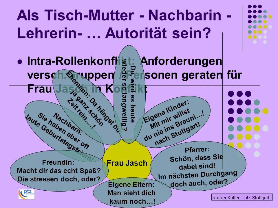 Rainer Kalter – ptz Stuttgart Intra-Rollenkonflikt: Anforderungen versch.Gruppen / Personen geraten für Frau Jasch in Konflikt Frau Jasch Pfarrer: Schön, dass Sie dabei sind.