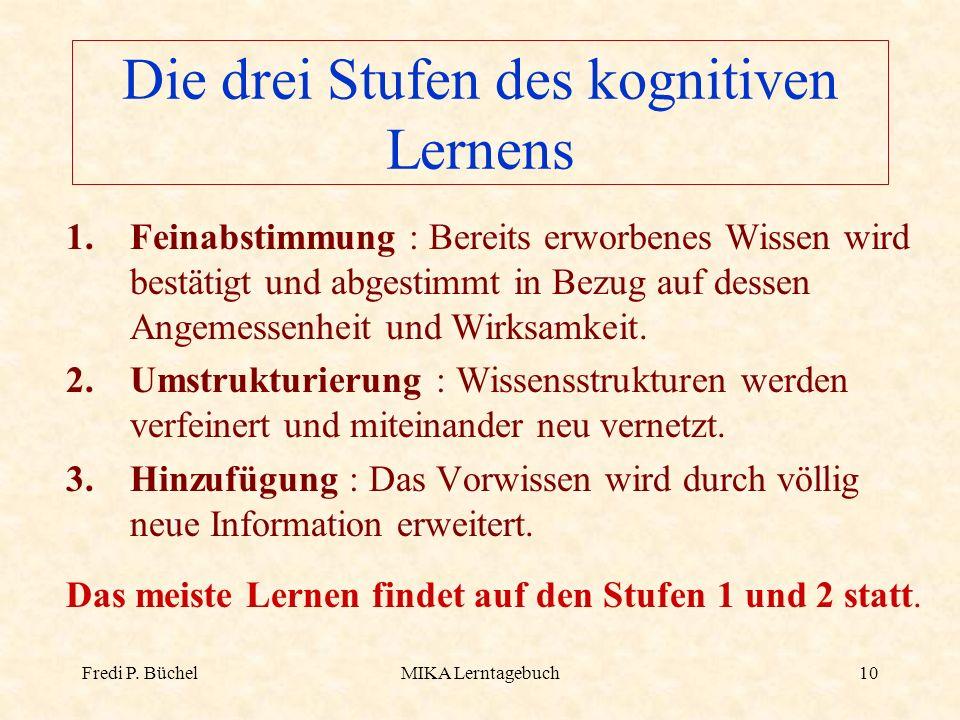Fredi P. BüchelMIKA Lerntagebuch10 Die drei Stufen des kognitiven Lernens 1.Feinabstimmung : Bereits erworbenes Wissen wird bestätigt und abgestimmt i
