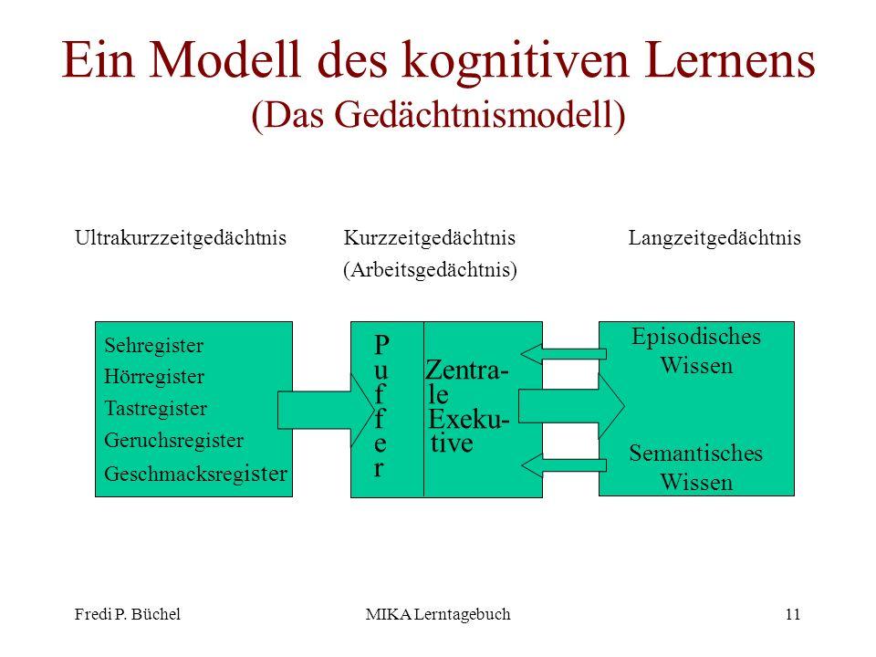 Fredi P. BüchelMIKA Lerntagebuch11 Ein Modell des kognitiven Lernens (Das Gedächtnismodell) Ultrakurzzeitgedächtnis Kurzzeitgedächtnis Langzeitgedächt