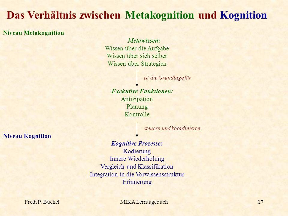 Fredi P. BüchelMIKA Lerntagebuch17 Das Verhältnis zwischen Metakognition und Kognition Niveau Metakognition Metawissen: Wissen über die Aufgabe Wissen