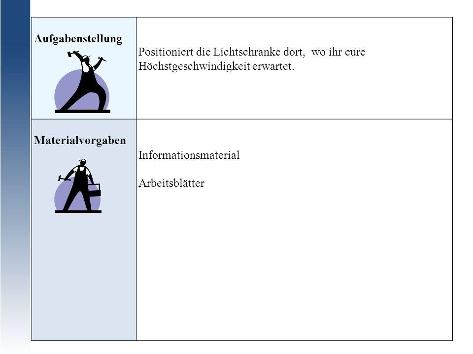 Aufgabenstellung Positioniert die Lichtschranke dort, wo ihr eure Höchstgeschwindigkeit erwartet. Materialvorgaben Informationsmaterial Arbeitsblätter