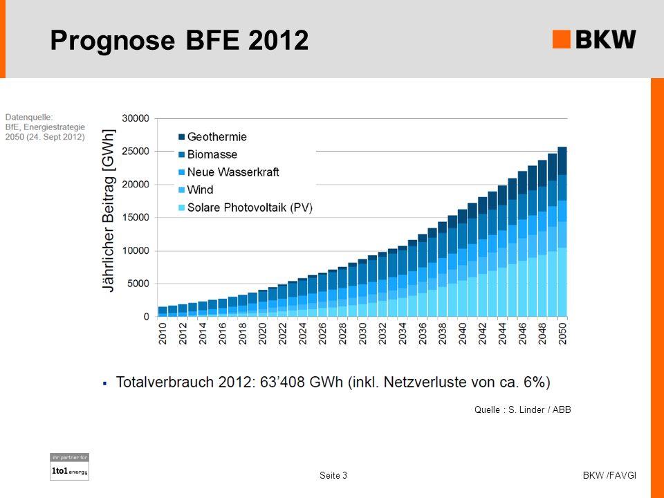 Prognose BFE 2012 Seite 3 Quelle : S. Linder / ABB BKW /FAVGI