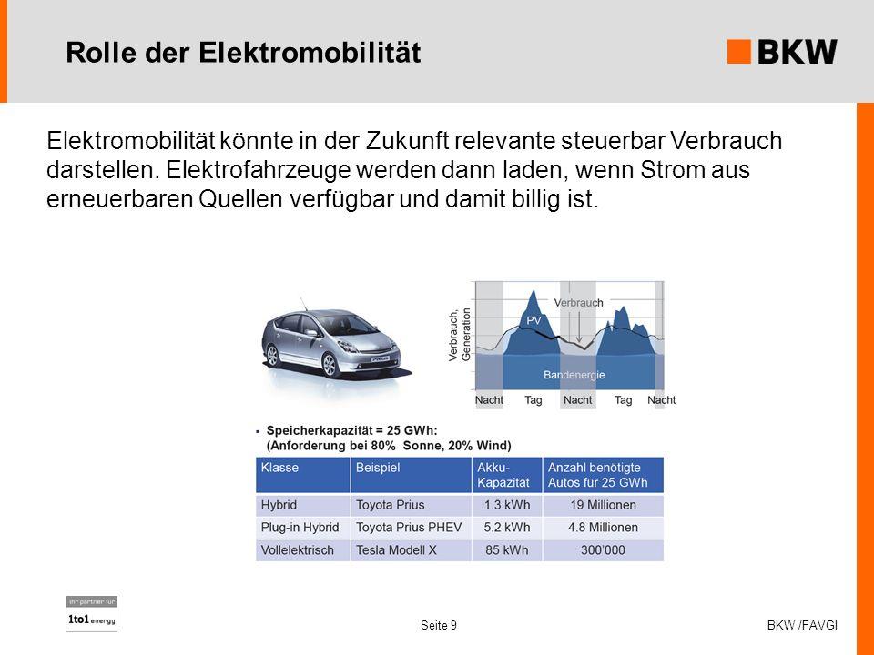 Rolle der Elektromobilität Seite 9 Elektromobilität könnte in der Zukunft relevante steuerbar Verbrauch darstellen.