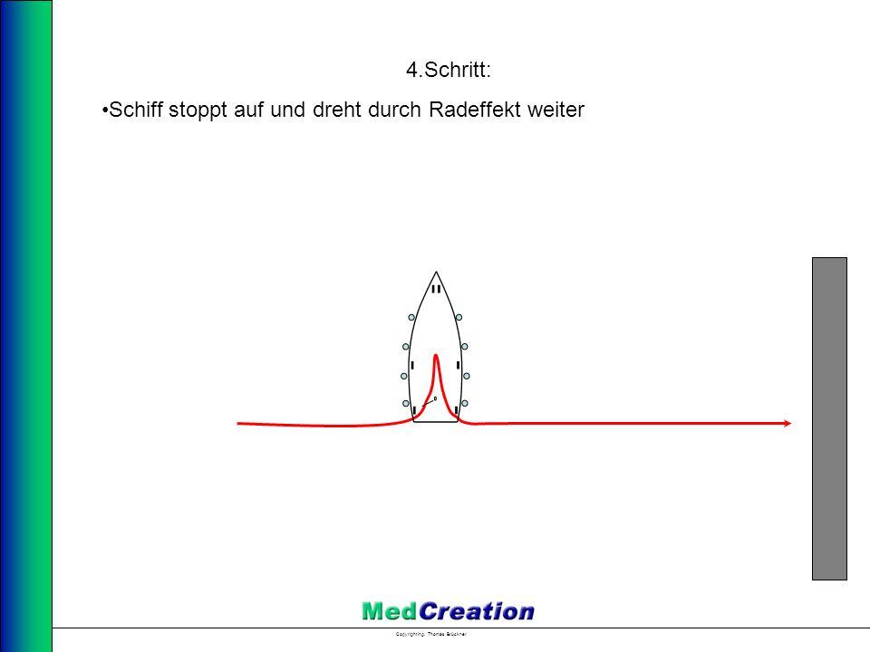Copyright Ing. Thomas Brückner 4.Schritt: Schiff stoppt auf und dreht durch Radeffekt weiter