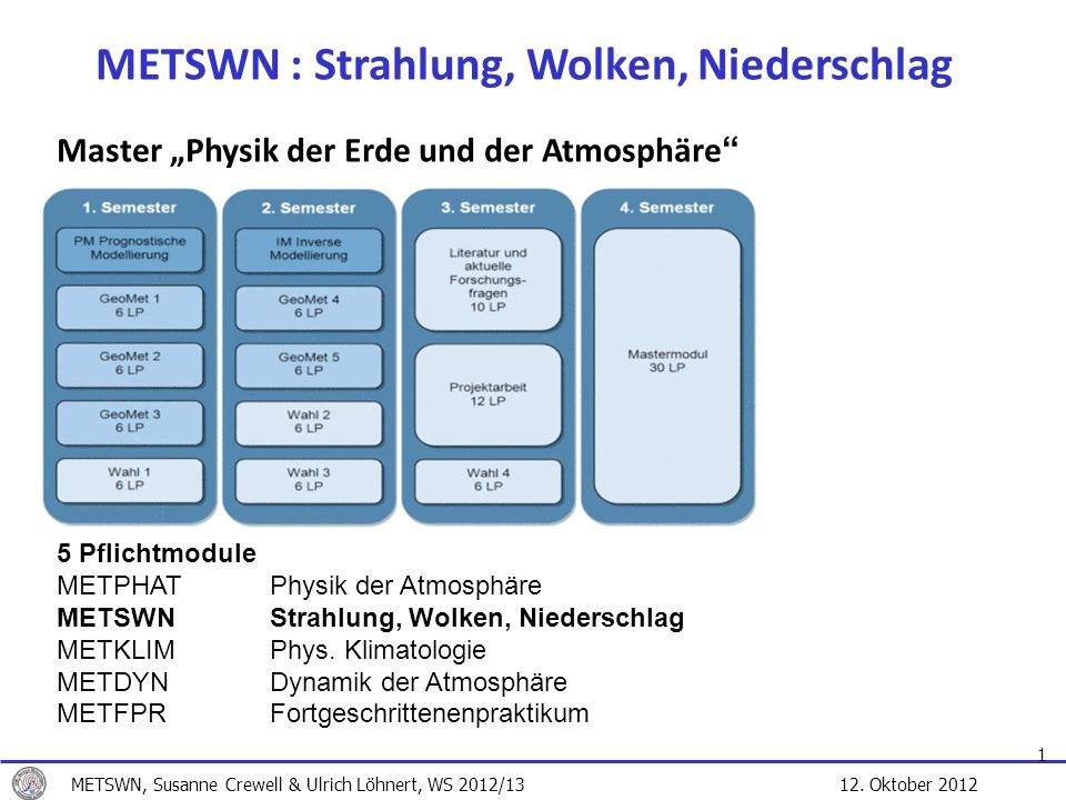 12. Oktober 2012 METSWN : Strahlung, Wolken, Niederschlag 5 Pflichtmodule METPHATPhysik der Atmosphäre METSWNStrahlung, Wolken, Niederschlag METKLIMPh
