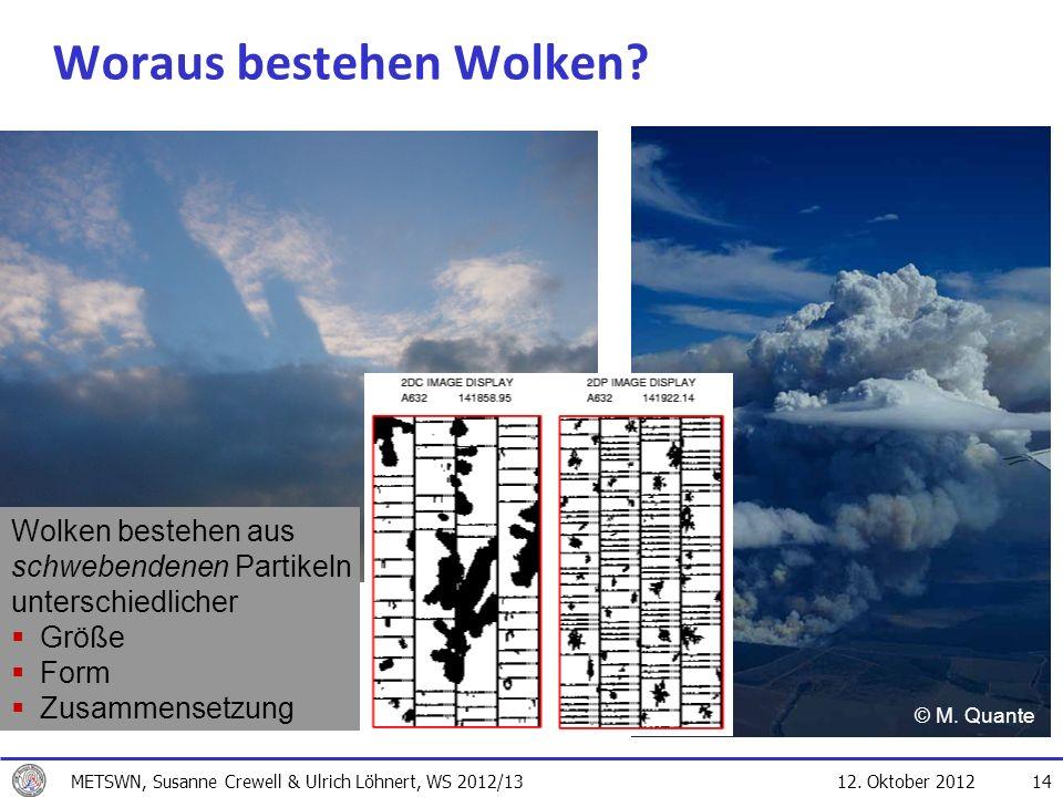 12. Oktober 2012 14 Woraus bestehen Wolken? Wolken bestehen aus schwebendenen Partikeln unterschiedlicher Größe Form Zusammensetzung © M. Quante METSW