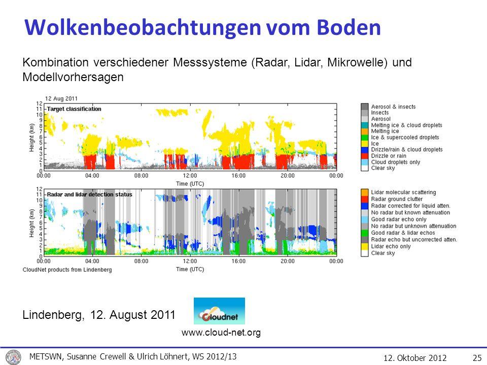 12. Oktober 2012 25 Wolkenbeobachtungen vom Boden Kombination verschiedener Messsysteme (Radar, Lidar, Mikrowelle) und Modellvorhersagen Lindenberg, 1