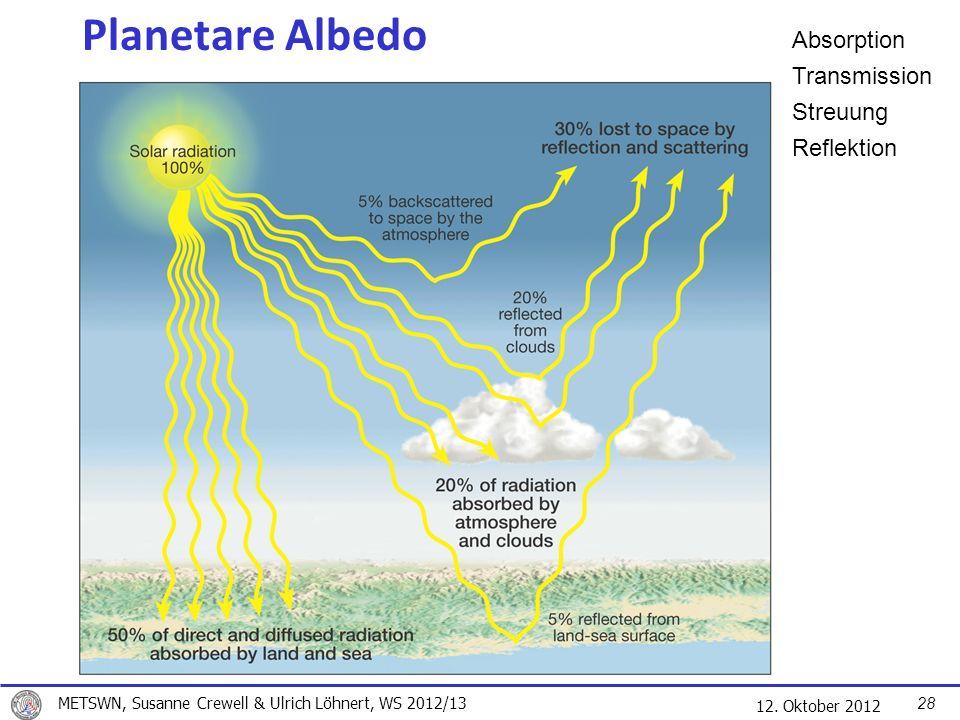 12. Oktober 2012 Planetare Albedo Absorption Transmission Streuung Reflektion 28 METSWN, Susanne Crewell & Ulrich Löhnert, WS 2012/13