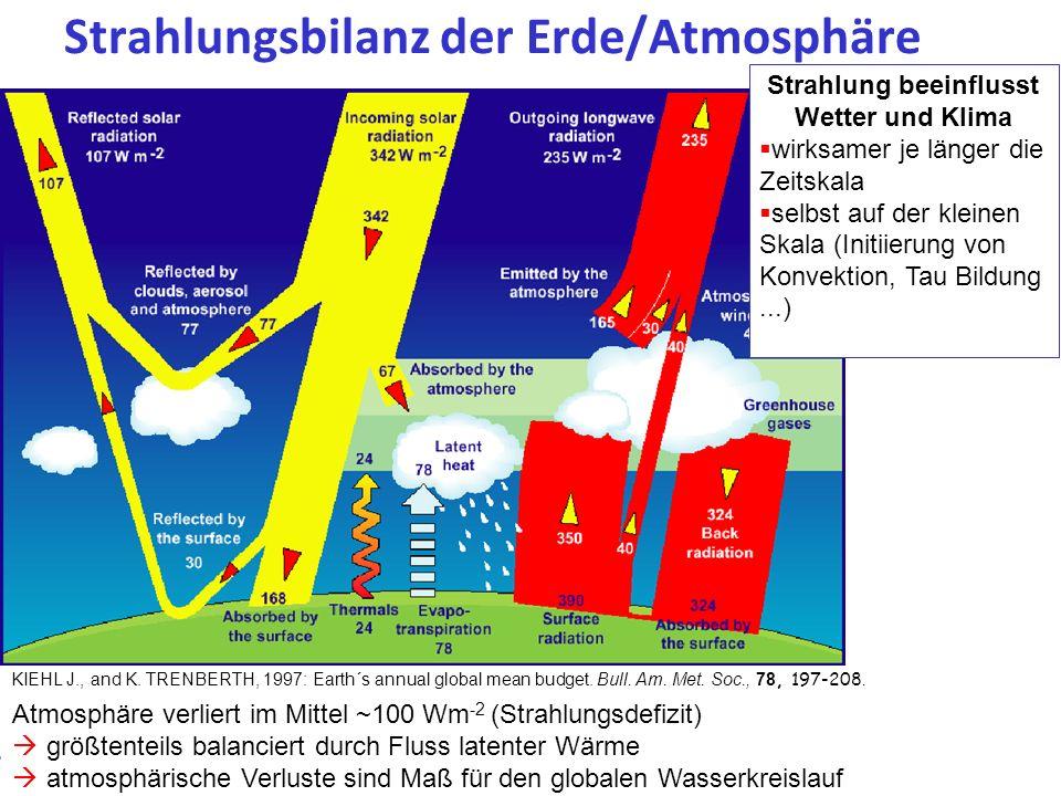 12. Oktober 2012 30 Strahlungsbilanz der Erde/Atmosphäre KIEHL J., and K. TRENBERTH, 1997: Earth´s annual global mean budget. Bull. Am. Met. Soc., 78,