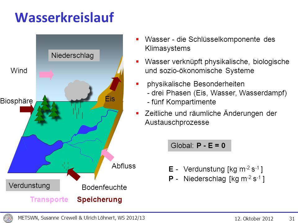 12. Oktober 2012 31 Wasserkreislauf E -Verdunstung [kg m -2 s -1 ] P - Niederschlag [kg m -2 s -1 ] Wasser - die Schlüsselkomponente des Klimasystems