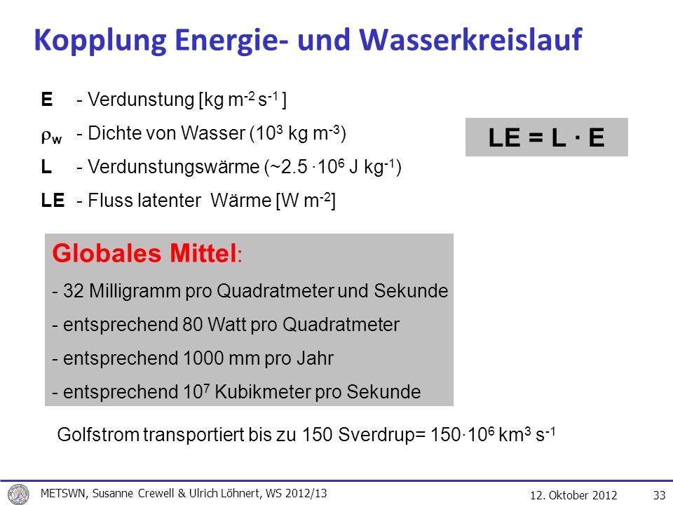 12. Oktober 2012 33 Kopplung Energie- und Wasserkreislauf E - Verdunstung [kg m -2 s -1 ] w - Dichte von Wasser (10 3 kg m -3 ) L- Verdunstungswärme (