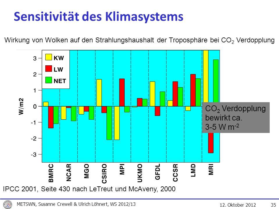 12. Oktober 2012 35 Sensitivität des Klimasystems CO 2 Verdopplung bewirkt ca. 3-5 W m -2 Wirkung von Wolken auf den Strahlungshaushalt der Troposphär