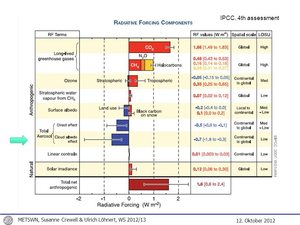 12. Oktober 2012 IPCC, 4th assessment METSWN, Susanne Crewell & Ulrich Löhnert, WS 2012/13