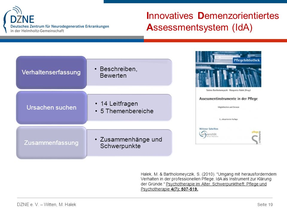 Seite 19 DZNE e. V. – Witten, M. Halek Innovatives Demenzorientiertes Assessmentsystem (IdA) Beschreiben, Bewerten Verhaltenserfassung 14 Leitfragen 5