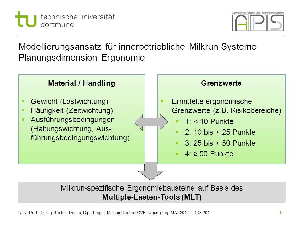 12 Modellierungsansatz für innerbetriebliche Milkrun Systeme Planungsdimension Ergonomie Univ.-Prof. Dr.-Ing. Jochen Deuse, Dipl.-Logist. Markus Drost