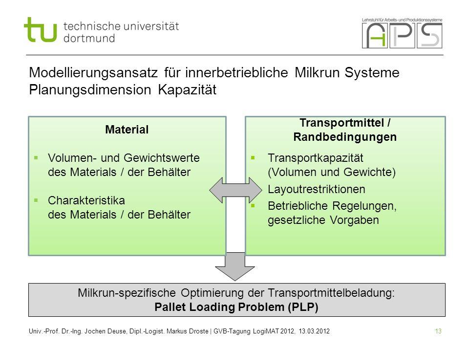 13 Modellierungsansatz für innerbetriebliche Milkrun Systeme Planungsdimension Kapazität Univ.-Prof. Dr.-Ing. Jochen Deuse, Dipl.-Logist. Markus Drost