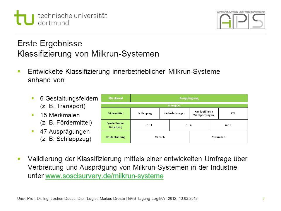 6 Erste Ergebnisse Klassifizierung von Milkrun-Systemen Univ.-Prof. Dr.-Ing. Jochen Deuse, Dipl.-Logist. Markus Droste | GVB-Tagung LogiMAT 2012, 13.0