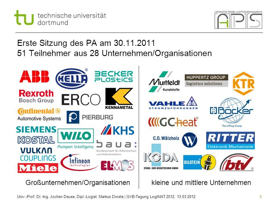 8 Erste Sitzung des PA am 30.11.2011 51 Teilnehmer aus 28 Unternehmen/Organisationen Univ.-Prof. Dr.-Ing. Jochen Deuse, Dipl.-Logist. Markus Droste |