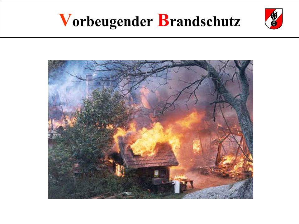 Brandschutz Vorbeugender Brandschutz Abwehrender Brandschutz Baulicher Brandschutz Organisatorischer Brandschutz Anlagen- technischer Brandschutz