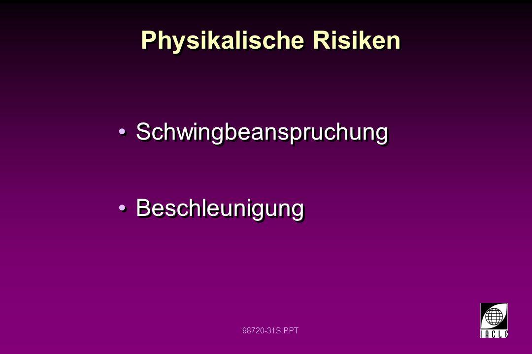 98720-31S.PPT Physikalische Risiken Schwingbeanspruchung Beschleunigung Schwingbeanspruchung Beschleunigung