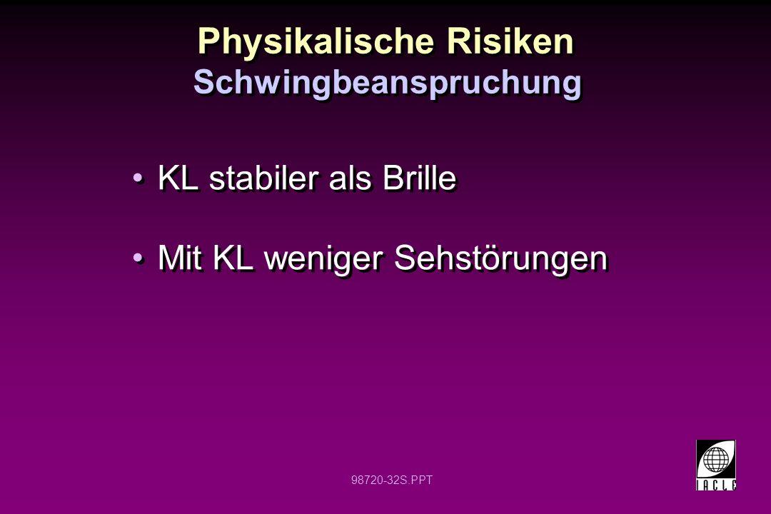 98720-32S.PPT Physikalische Risiken KL stabiler als Brille Mit KL weniger Sehstörungen KL stabiler als Brille Mit KL weniger Sehstörungen Schwingbeans