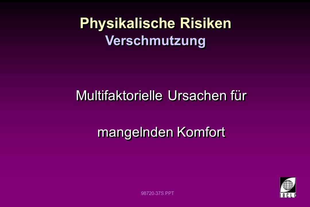 98720-37S.PPT Physikalische Risiken Multifaktorielle Ursachen für mangelnden Komfort Multifaktorielle Ursachen für mangelnden Komfort Verschmutzung
